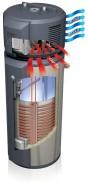 Hybrid-Water-Heater-615x1275